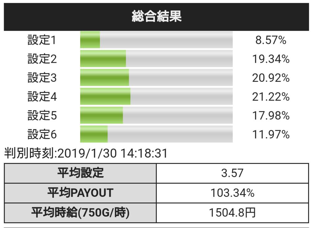 f:id:shimakazu1326:20190201203027p:plain