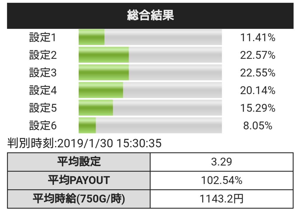 f:id:shimakazu1326:20190201203906p:plain