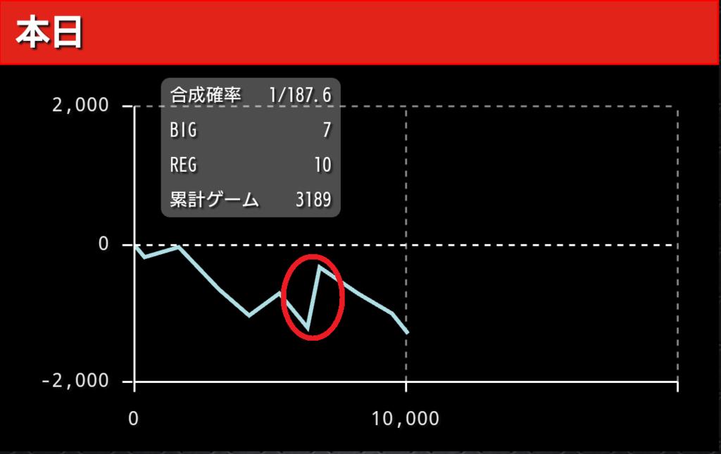 f:id:shimakazu1326:20190201204541p:plain
