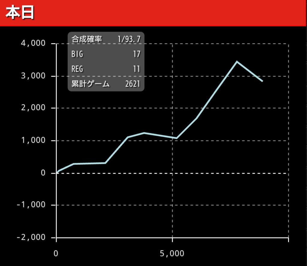 f:id:shimakazu1326:20190201205013p:plain