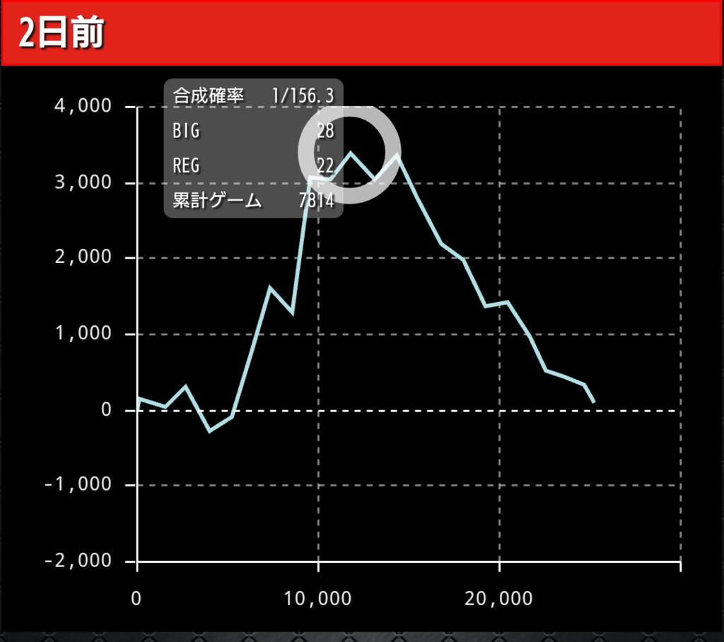 f:id:shimakazu1326:20190201210824p:plain