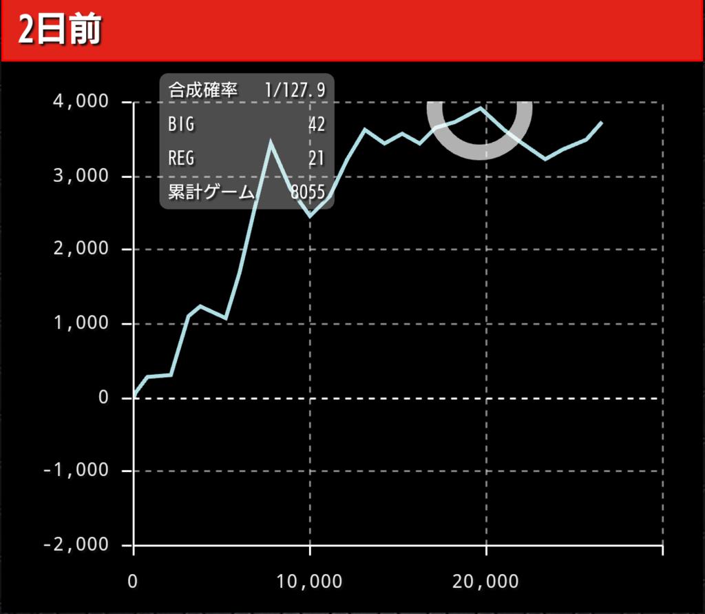 f:id:shimakazu1326:20190201211057p:plain