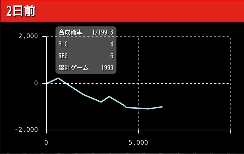 f:id:shimakazu1326:20190201211320p:plain