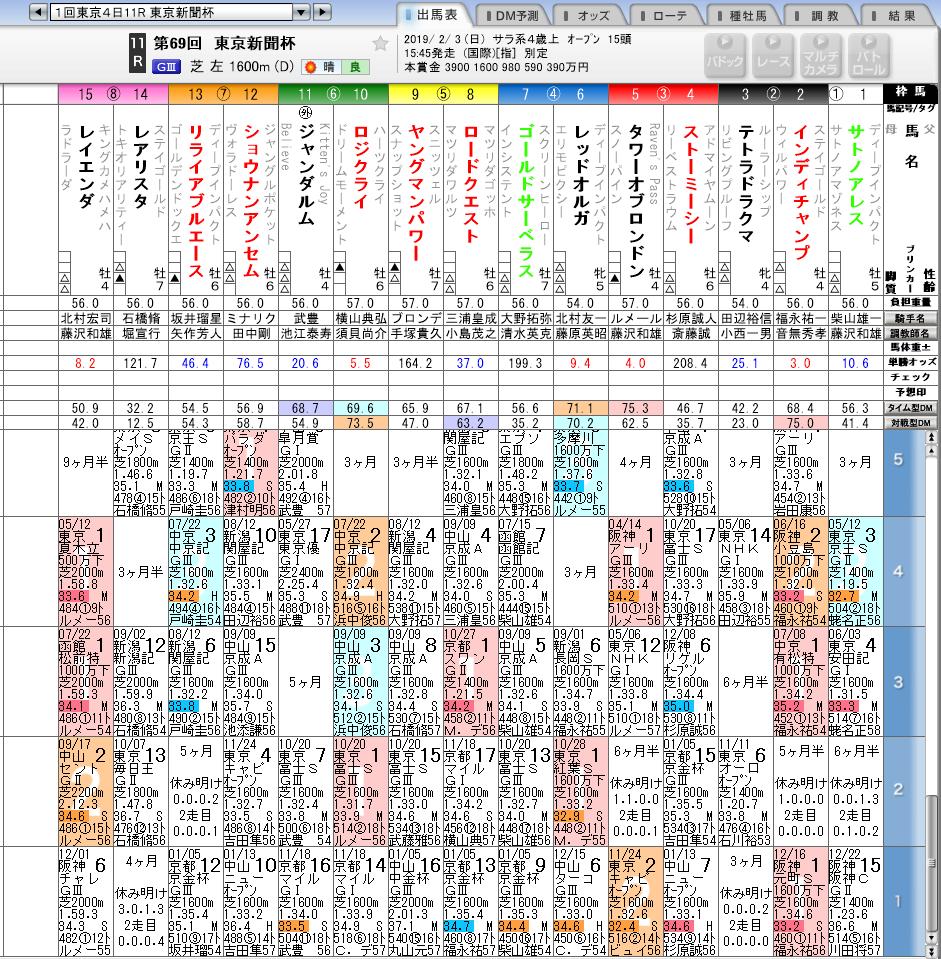 f:id:shimakazu1326:20190202214751p:plain