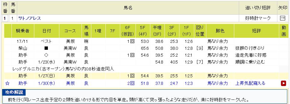 f:id:shimakazu1326:20190202220825p:plain