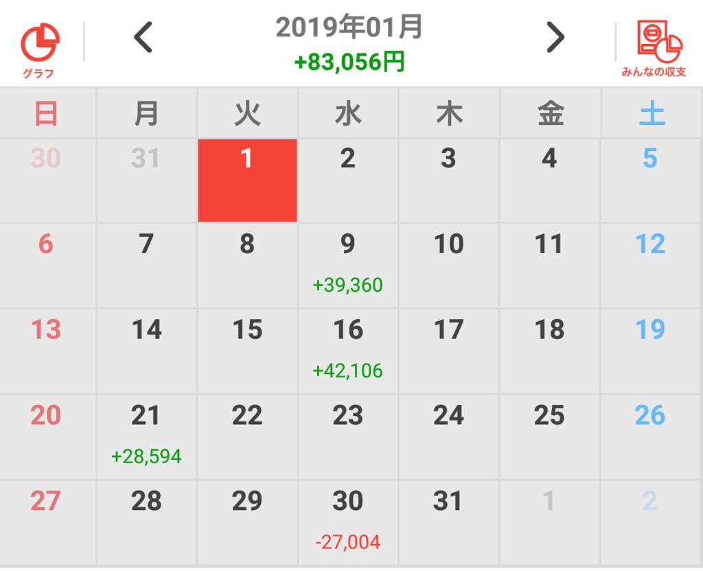 f:id:shimakazu1326:20190203211829p:plain