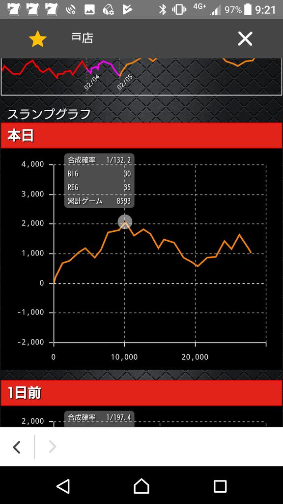 f:id:shimakazu1326:20190206093545p:plain