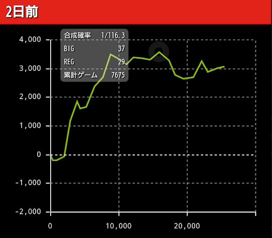 f:id:shimakazu1326:20190209202658p:plain