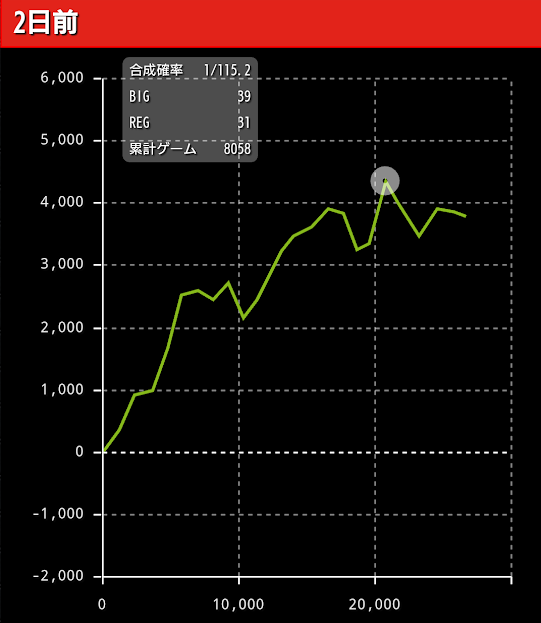 f:id:shimakazu1326:20190209202933p:plain