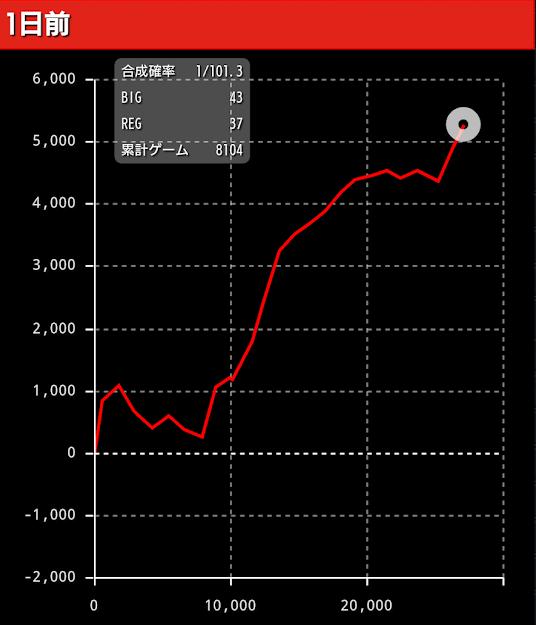f:id:shimakazu1326:20190211234231p:plain