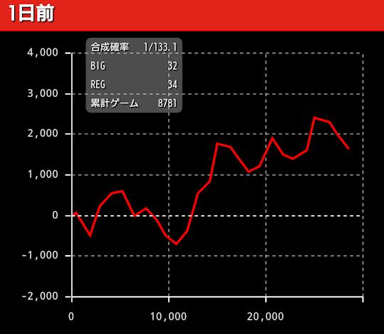 f:id:shimakazu1326:20190211234517p:plain