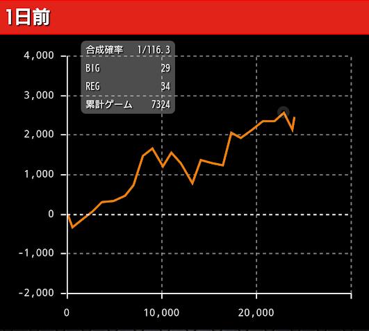 f:id:shimakazu1326:20190213093953p:plain