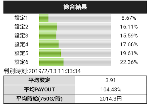 f:id:shimakazu1326:20190214073407p:plain