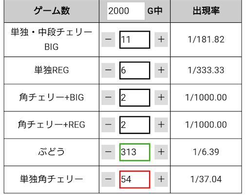 f:id:shimakazu1326:20190214074150p:plain