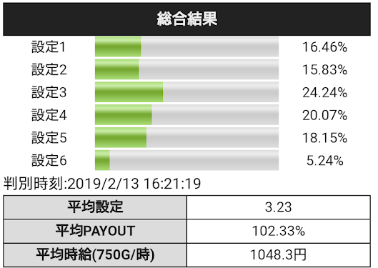 f:id:shimakazu1326:20190215003037p:plain