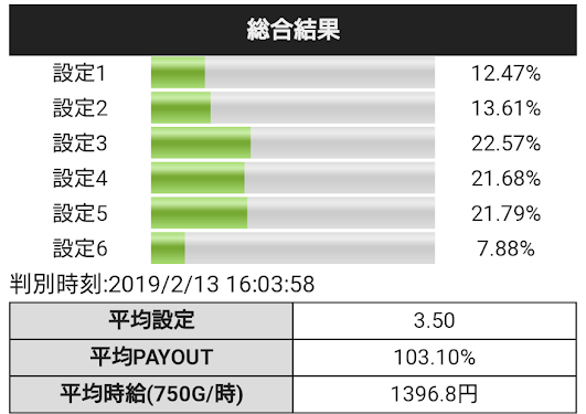 f:id:shimakazu1326:20190215003124p:plain