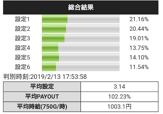 f:id:shimakazu1326:20190215015612p:plain