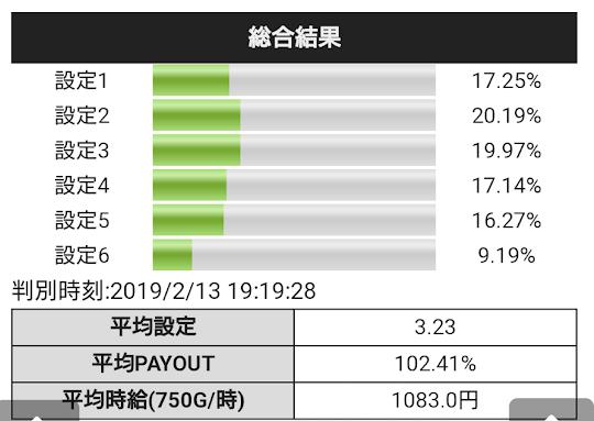 f:id:shimakazu1326:20190215020646p:plain