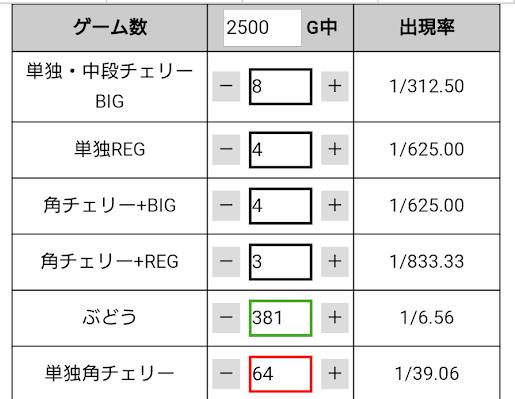 f:id:shimakazu1326:20190215021418p:plain