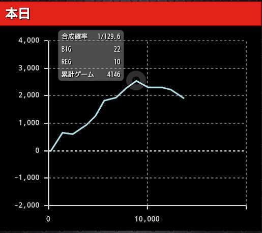 f:id:shimakazu1326:20190215022219p:plain