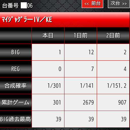 f:id:shimakazu1326:20190215022842p:plain