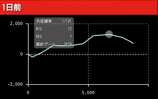 f:id:shimakazu1326:20190215022931p:plain