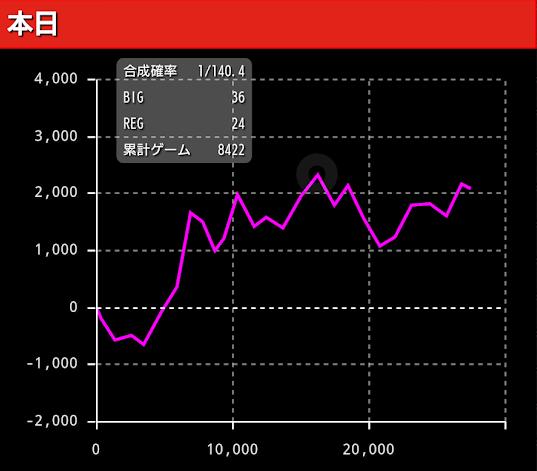 f:id:shimakazu1326:20190219083307p:plain