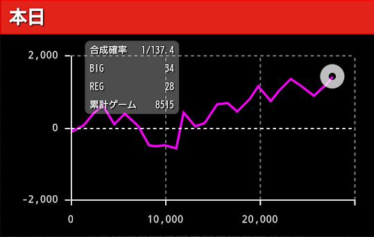 f:id:shimakazu1326:20190219083350p:plain