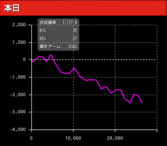 f:id:shimakazu1326:20190219083526p:plain