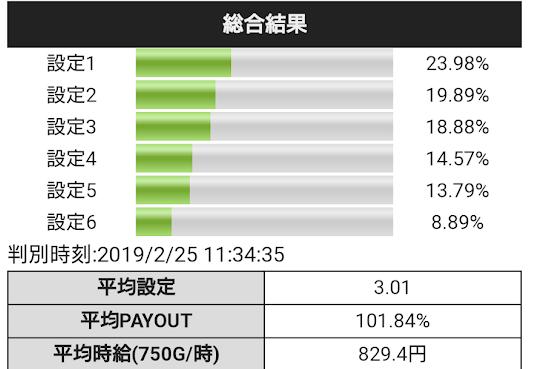 f:id:shimakazu1326:20190225231903p:plain