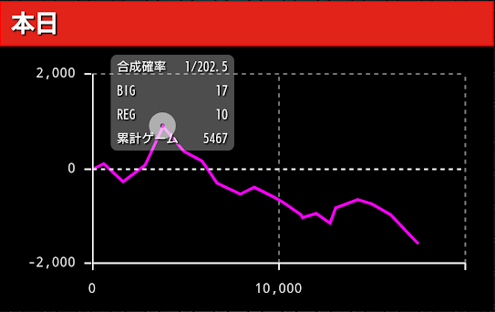 f:id:shimakazu1326:20190226001007p:plain