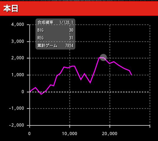 f:id:shimakazu1326:20190226001847p:plain