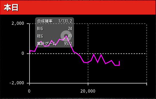 f:id:shimakazu1326:20190226003155p:plain