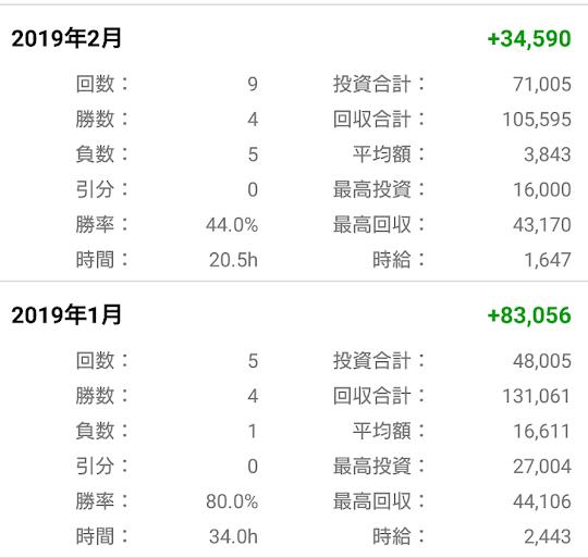 f:id:shimakazu1326:20190228215646p:plain