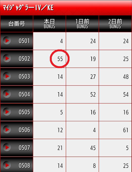 f:id:shimakazu1326:20190306073535p:plain