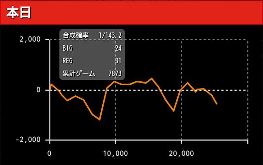 f:id:shimakazu1326:20190306075035p:plain