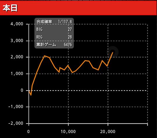 f:id:shimakazu1326:20190306075322p:plain