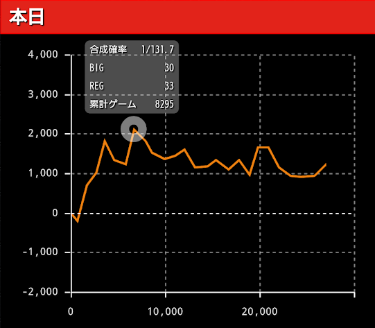 f:id:shimakazu1326:20190306075505p:plain