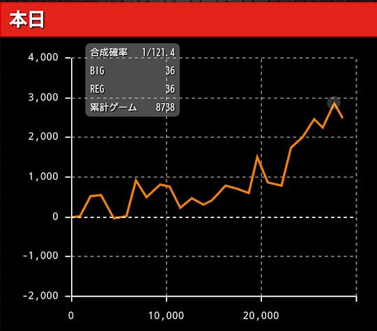 f:id:shimakazu1326:20190306075635p:plain