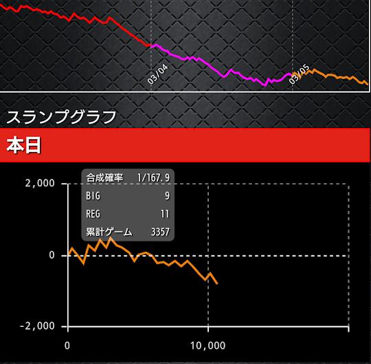 f:id:shimakazu1326:20190306083806p:plain
