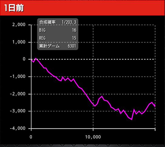 f:id:shimakazu1326:20190306083842p:plain