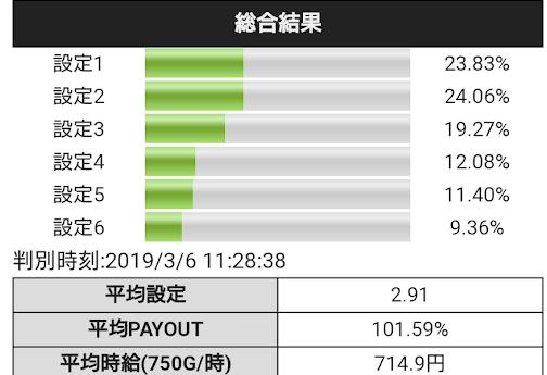 f:id:shimakazu1326:20190308012556p:plain