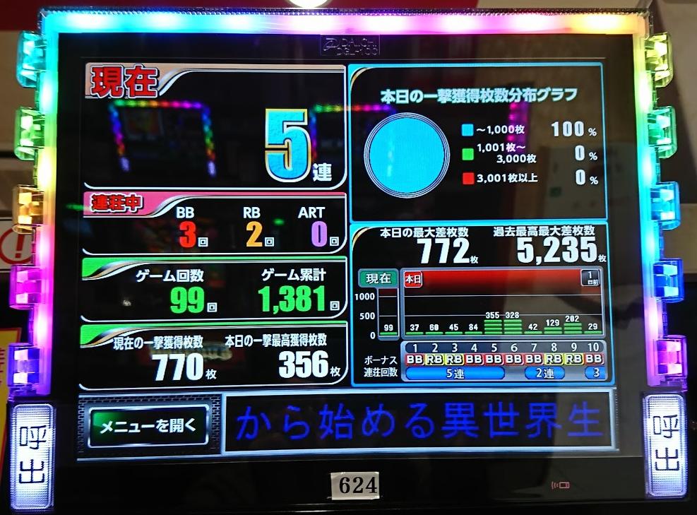 f:id:shimakazu1326:20190308013950p:plain