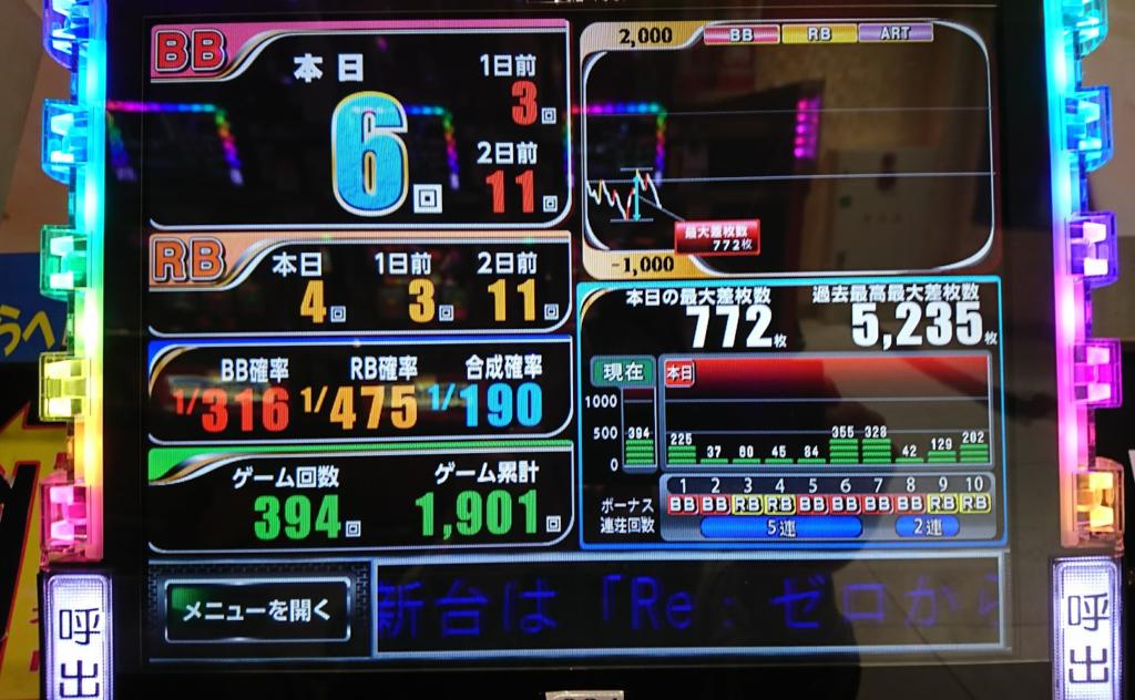 f:id:shimakazu1326:20190308222646p:plain