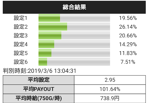 f:id:shimakazu1326:20190308225325p:plain