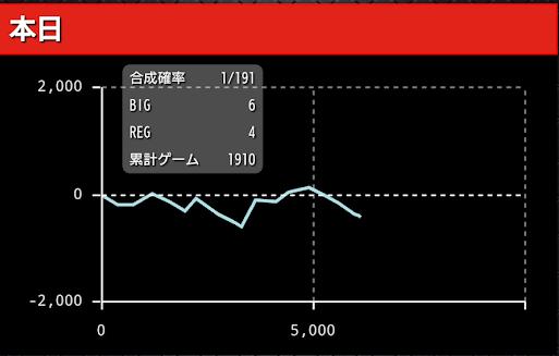 f:id:shimakazu1326:20190308231847p:plain