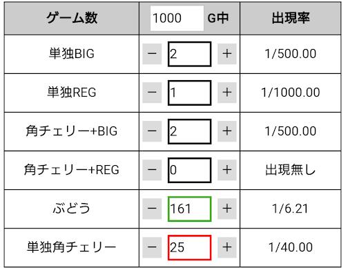 f:id:shimakazu1326:20190308235740p:plain