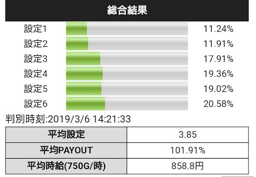 f:id:shimakazu1326:20190309000010p:plain