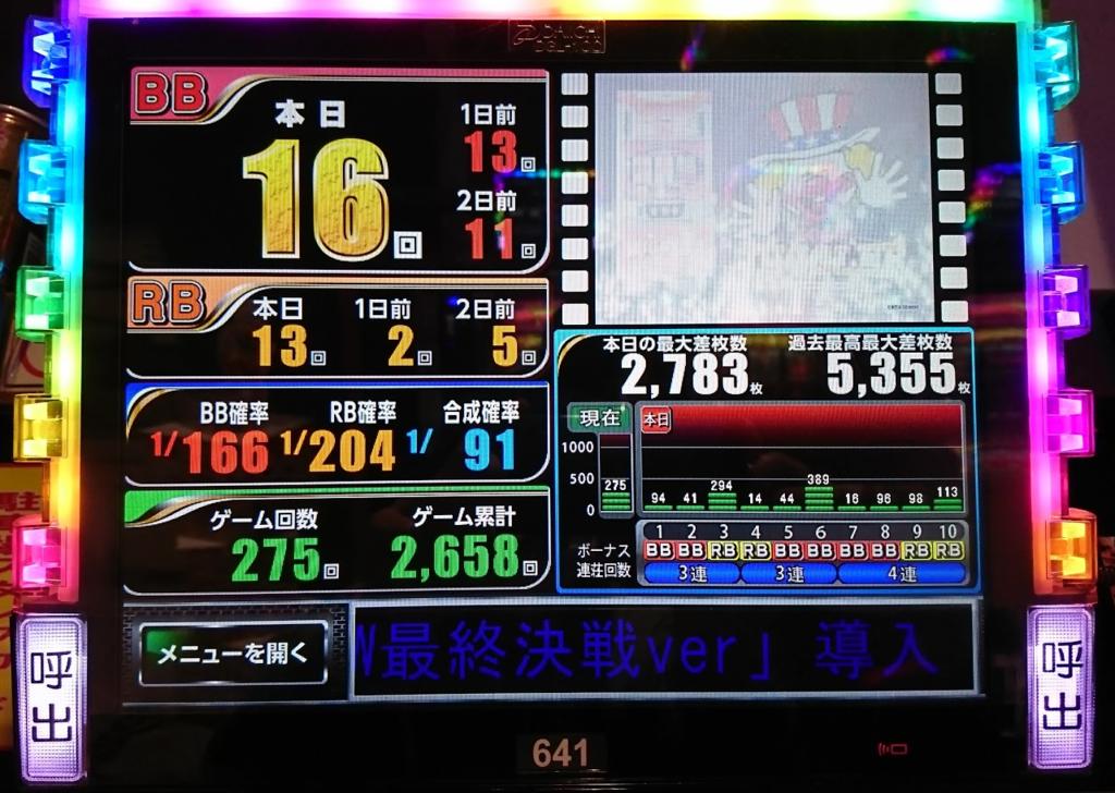 f:id:shimakazu1326:20190309000717p:plain