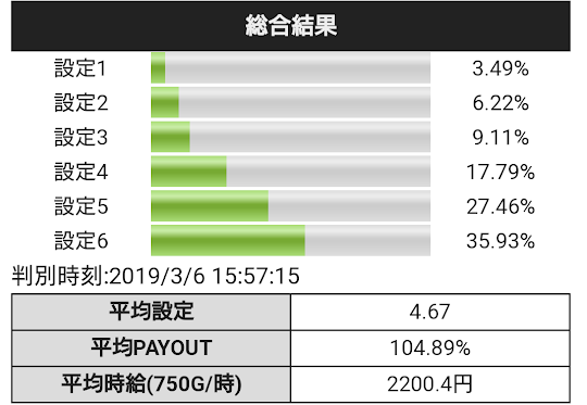 f:id:shimakazu1326:20190309224925p:plain